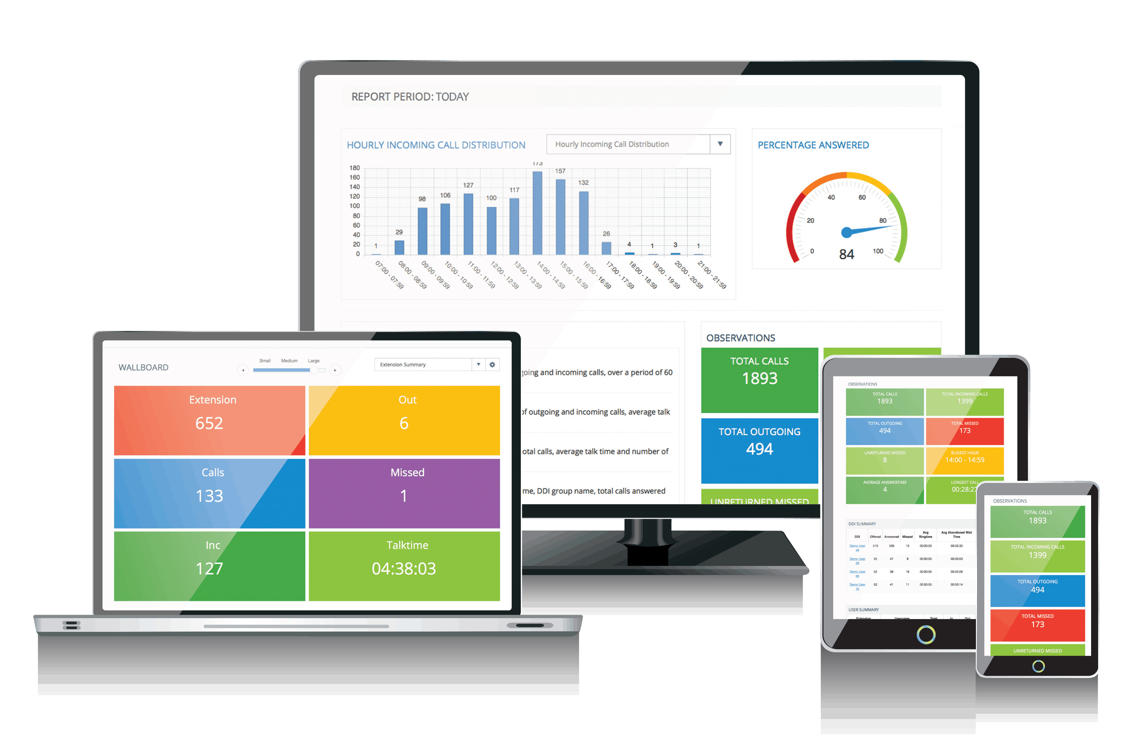 iCall Suite   UC Analytics   Call Recording   Fraud Management